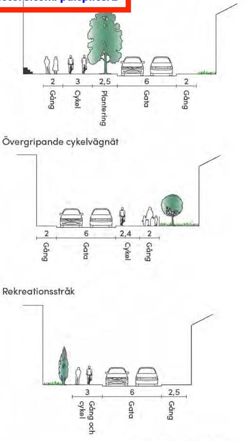 Breddstandarde från cykelplanen från AU